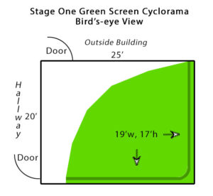 Green screen cyclorama sound stage mock up